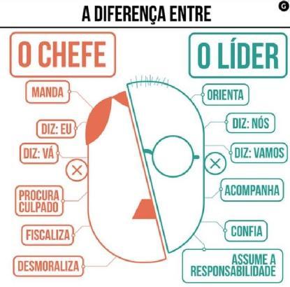 diferenca_entre_chefe_lider