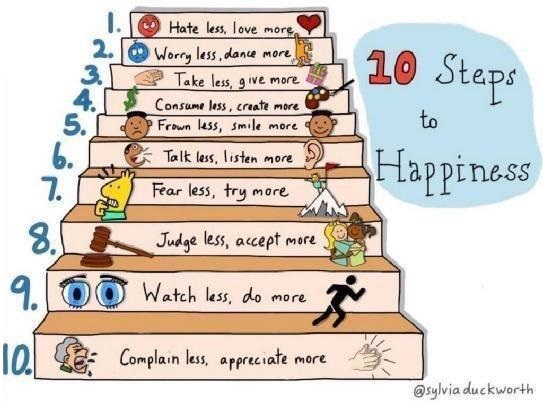 the_10_steps_to_happiness