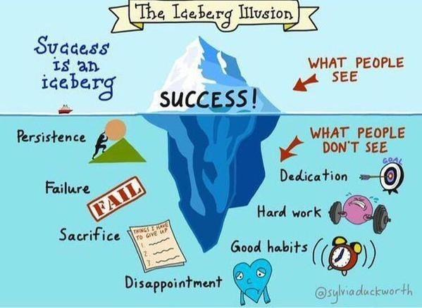 the_iceberg_illusion